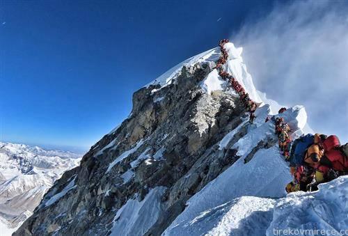 наплив на алпинисти во  еден од најпрометните денови на највисоката планина во светот. тимови мораа со часови да одат за да стигнат до самитот врв, ризикувајќи смрзнатини