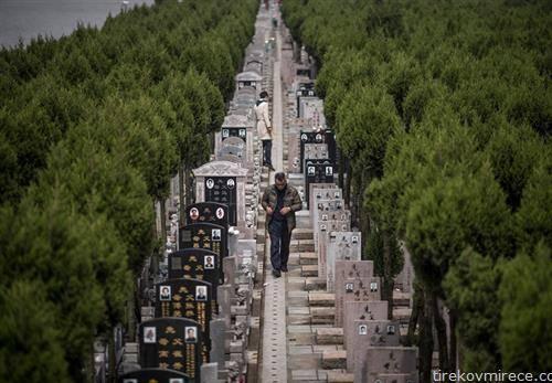 гробишта во Шангај